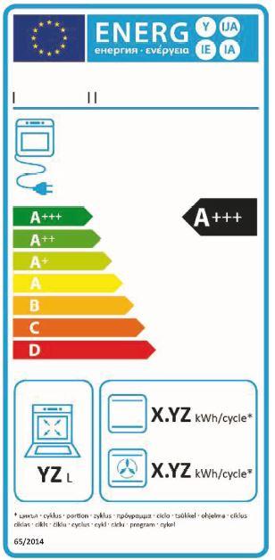 nouvelle étiquette énergie fours électriques