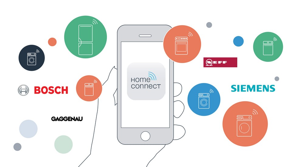bsh (bosch siemens) homeconnect